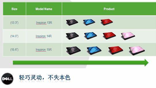 戴尔 DELL Inspiron 14R 14英寸笔记本i3 370 2GDDR3最新报价3799