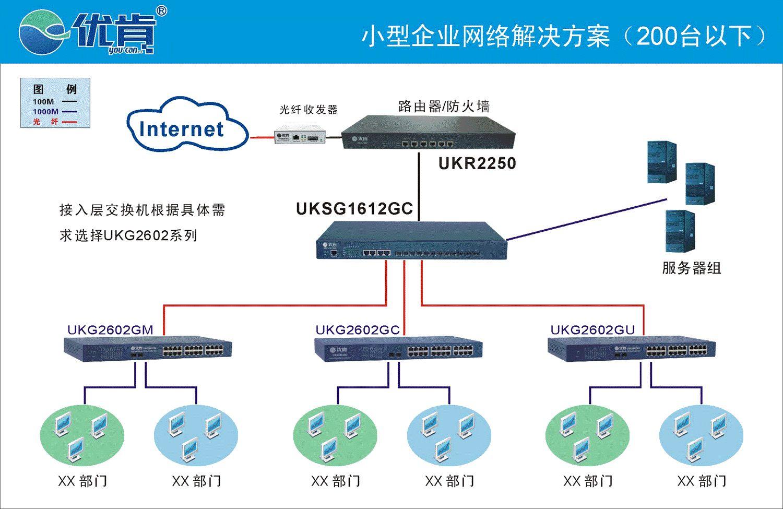 深圳市时速科技为您提供小型企业网络解决方案