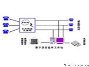 奇普嘉 QPJ-MDR多通道数字录音监听系统